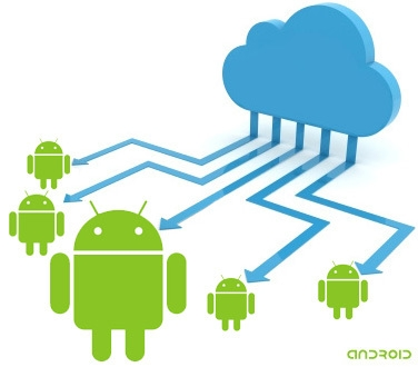 Image result for android storage