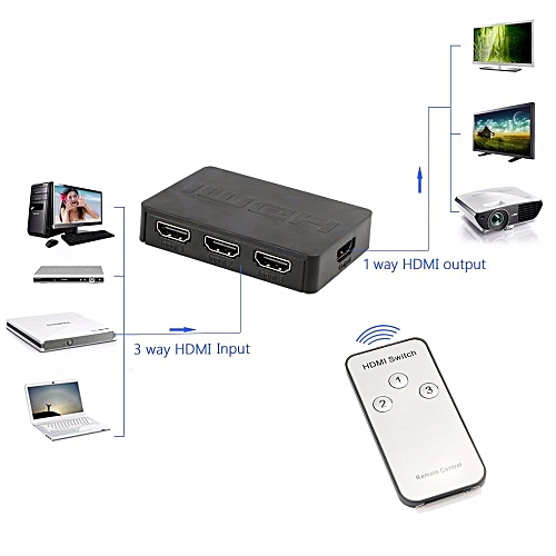 3D 1080P 3-In 1-Out 3x1 HDMI Switch HUB Splitter with Wireless Remote  Control AXIN