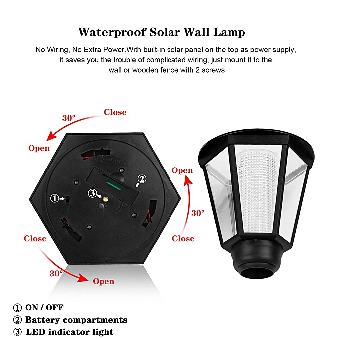 Led Outdoor Wall Lamps Waterproof Solar Wall Lamp Garden Led Light Cool White Hexagonal Shape No Wiring No Power Need Lights & Lighting