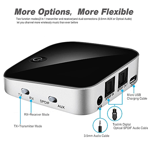 Bluetooth V4 1 Transmitter and Receiver,2 in 1 Wireless Audio Adapter with  Optical Toslink/SPDIF and 3 5mm Stereo Output Support APT-X Low Latency 2
