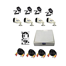 AHD CCTV Solution Pack