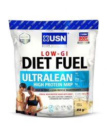 usn fast grow anabolic benefits