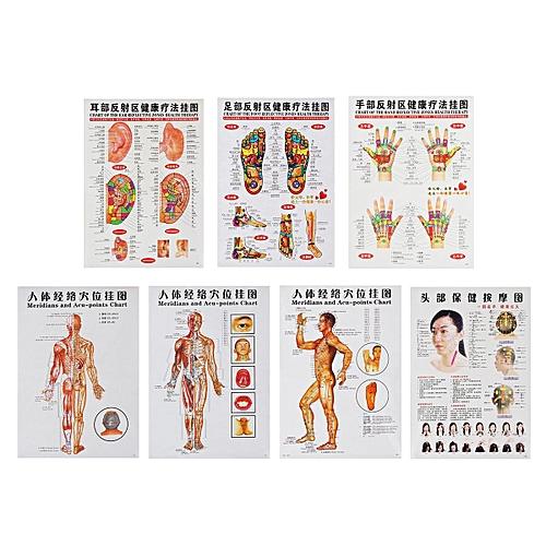 Buy Generic 7pcs Set English Acupuncture Meridian Acupressure Points